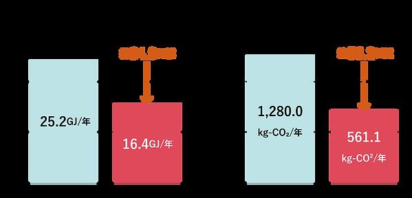 エコキュートグラフ.png