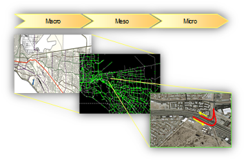 Can DynusT integrate with microscopic traffic simulation models?