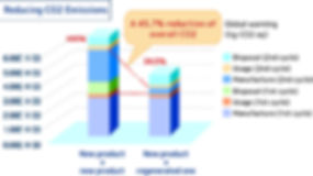 reducing co2 emissions in cambodia - by ecoBatt Energy Siem Reap.jpg