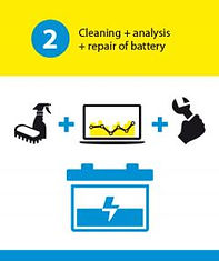 EcoBatt-Green-Energy-SiemReap-Cleaning-analysis-repair-of-battery.jpg