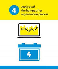 Ecobatt-Energy-Cambodia-Analysis-of-the-battery-after-regeneration-process.jpg