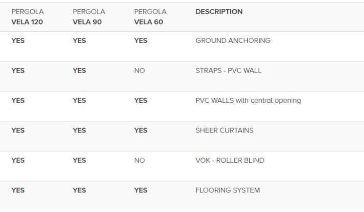 Anchoring Options_Vela.PNG