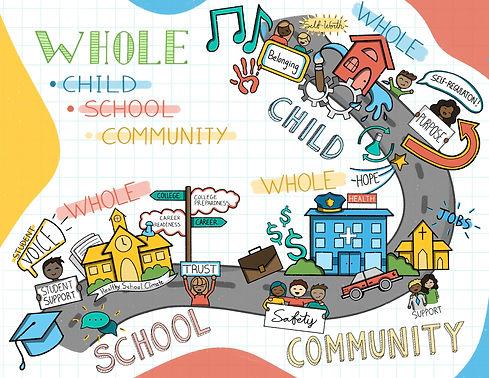 Whole Child Roadmap.jpg