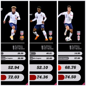 Is the USA the next soccer super power?