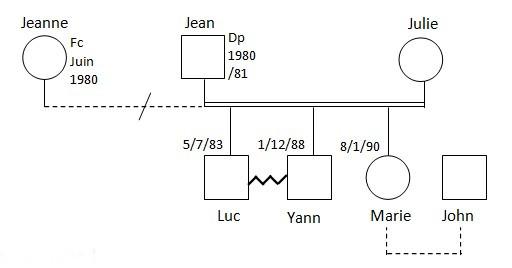 genogramme3.jpg