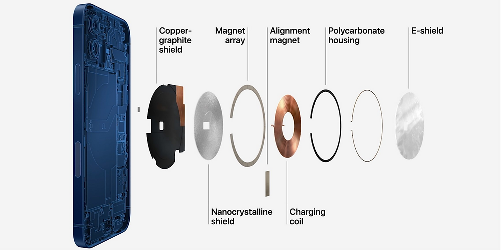 Wireless Charging Material Stack of iPhone 12