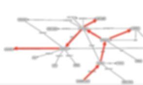 associatief_model.JPG