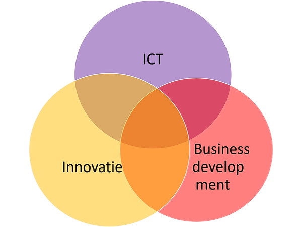 werkterrein_Innovatiers.png