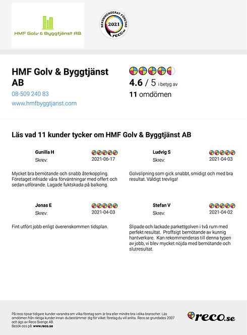 hmf-golv-byggtjanst-ab-uttran-segersjovagen-8_edited.jpg