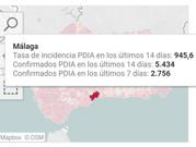 Última hora: Málaga capital, a un paso del cierre total del comercio y hostelería