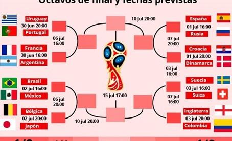 España, en el lado amable del cuadro en el camino a la final