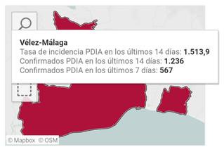 Urgente: Segundo día consecutivo de bajada de la tasa de incidencia en Vélez-Málaga