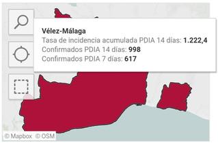 Última hora: Aumenta a 1.222,4 la incidencia acumulada en Vélez-Málaga este miércoles