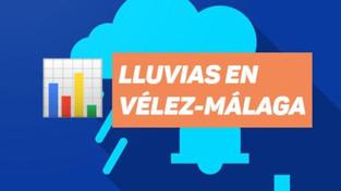 Las últimas lluvias dejan 18,6 litros en Torre del Mar y 18,4 en Vélez-Málaga