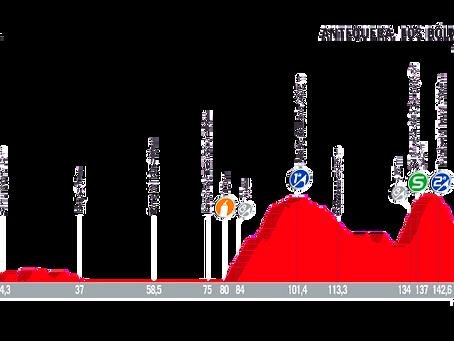 La Vuelta Ciclista a España recorrerá este jueves toda la costa de la Axarquía