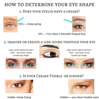 Know your eye shape