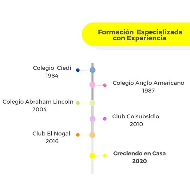 Experiencia  (1).png