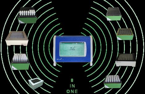 QBlock Wireless Digestion System