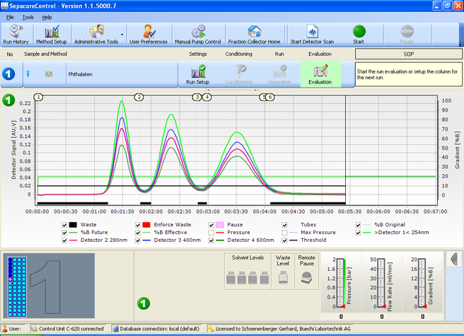SepacoreControl Software