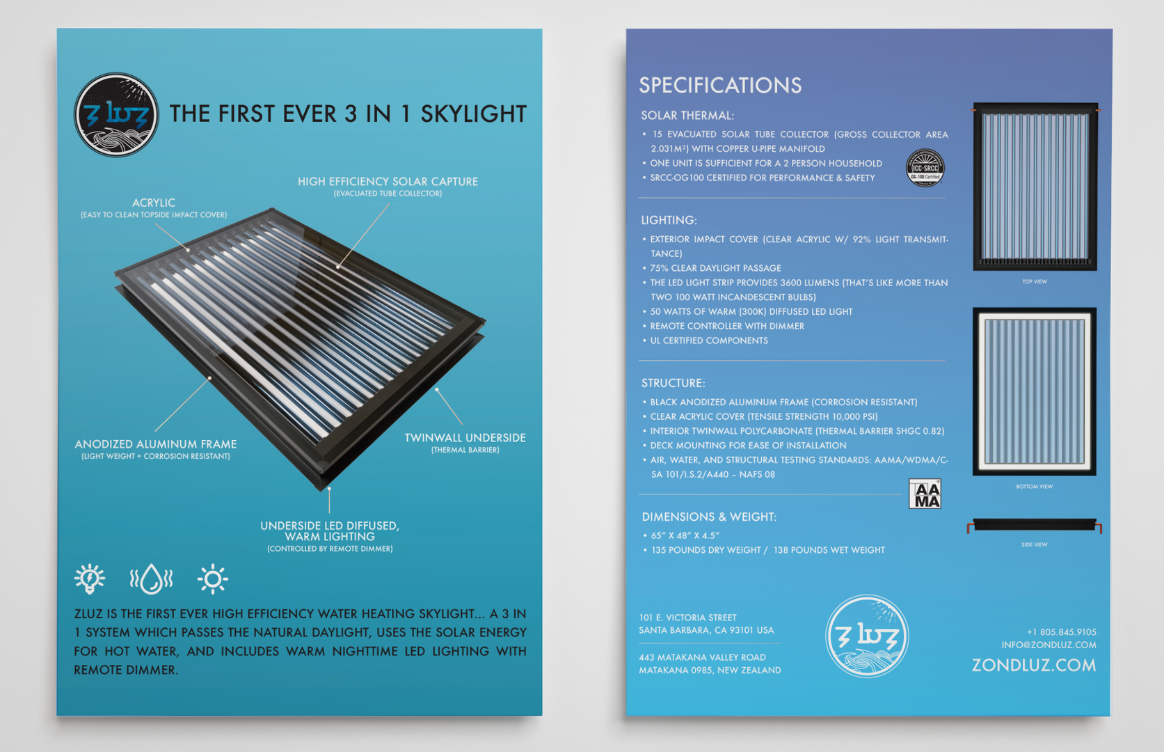 ZLUZ Spec Sheet