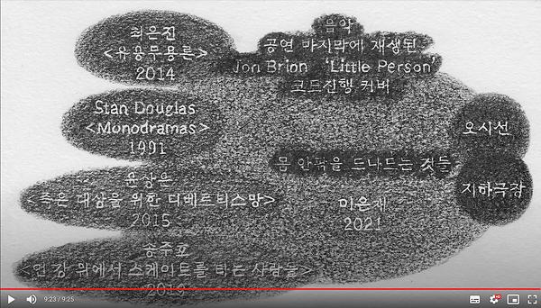 몸안팎을드나드는것들_이은재_2021