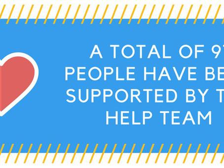 Our Help Team