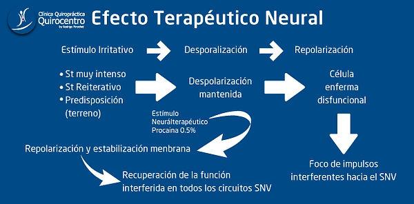 QUIROCENTRO-WEB-CONTENIDO-efecto-terapeutico-neural.jpg