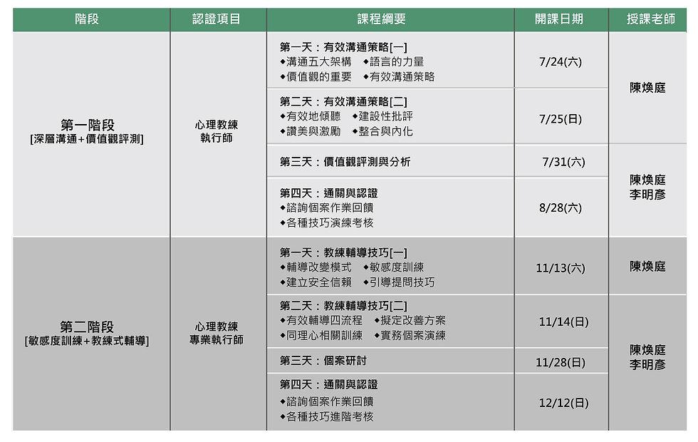 第六期心理教練_課程時間表.jpg