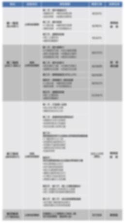 第十期企業培訓師_課程時間表.jpg