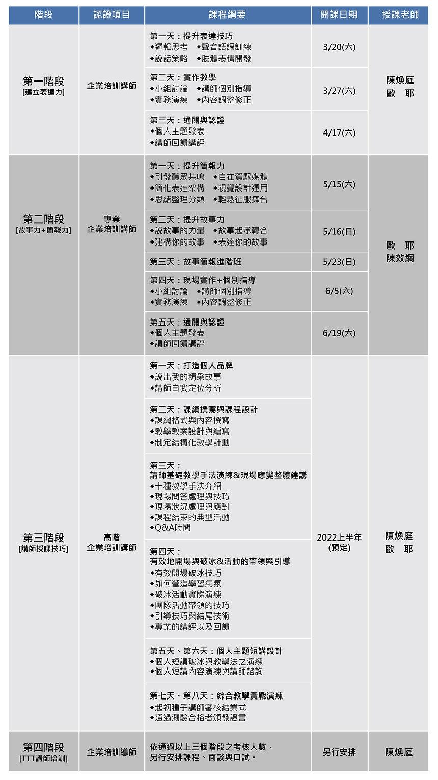 第十一期企業培訓師_課程時間表.jpg