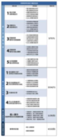 即興教學活動引導師_課程時間表.jpg
