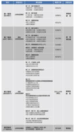第九期企業培訓師_課程時間表.jpg