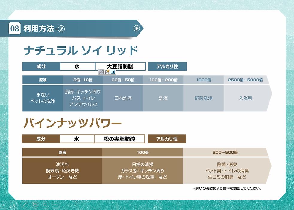 利用方法その2 (2).png