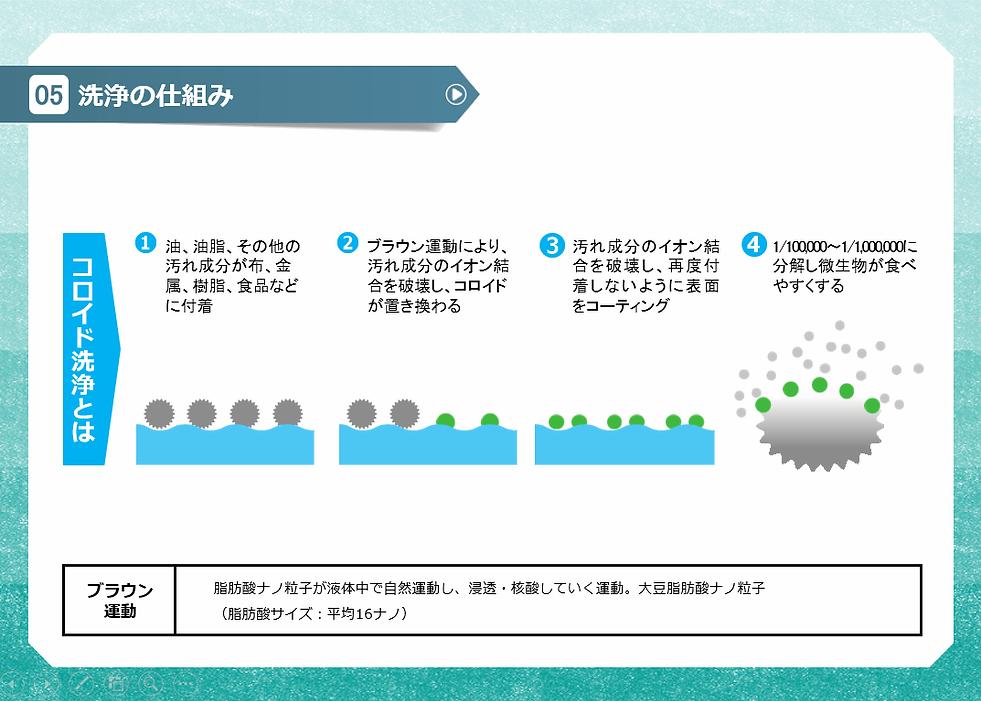 洗浄の仕組み (2).png