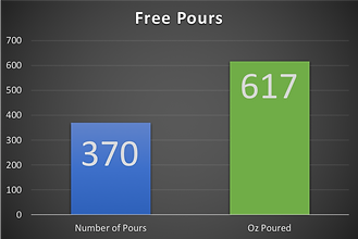FreePours.png