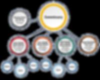 Hub-model_clear_01.png