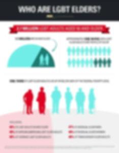 LGBTQ Seniors - Infographic.jpg