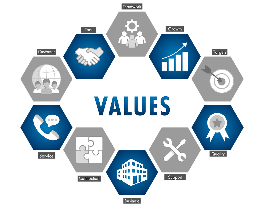 CPT our values team growth targets quality support business connection service customer trust