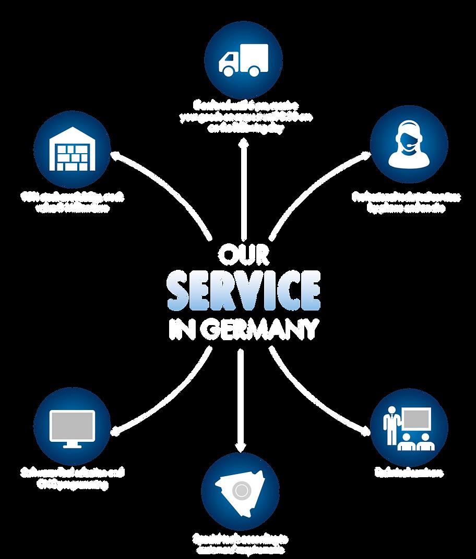 Service_EN.png