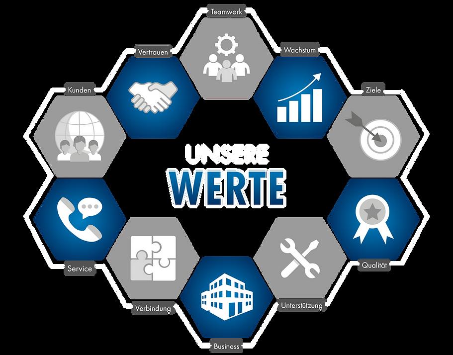 Werte Teamwork Wachstum Ziel Qualität Unterstützung Business Verbindung Service Kunden