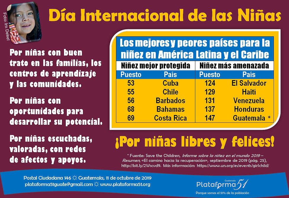 Postal Ciudadana 146 | Plataforma 51 de Guatemala