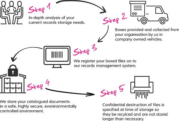 document-management-process-1.jpg