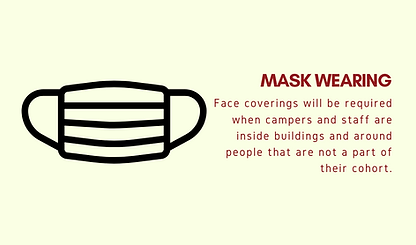 Mask Wearing.png