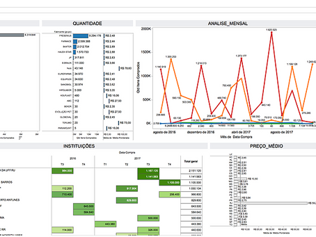 New RWE Business Intelligence Products