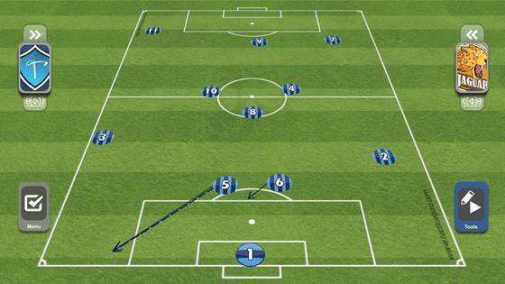 Football Systems 101