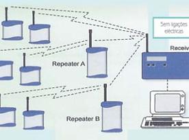 Radio data logger.png