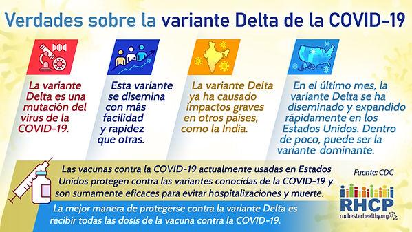 Delta Variant Facts - Spanish.jpg