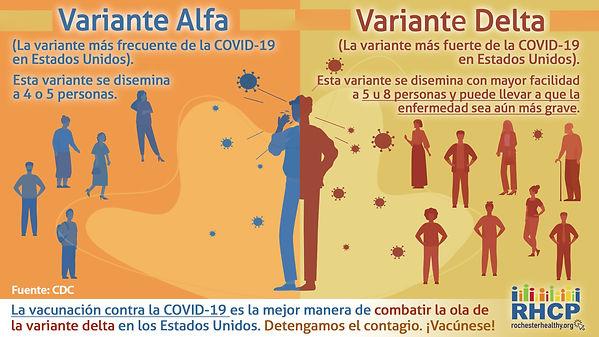 Alpha Delta Variants - Spanish.jpg
