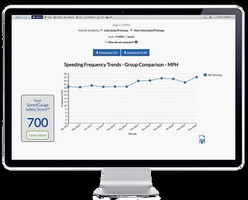 MiFleetPlatform_Monitor_SpeedGauge1-1-40