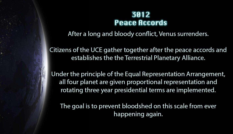 Timeline 3012